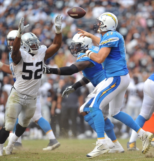 San Diego Chargers Defensive Line: Preview And Prediction: Oakland Raiders Vs. San Diego